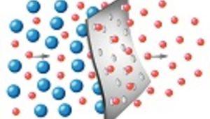 grafische Darstellung von Stofftrennung mit einer Membran, Darstellung der Separation der kleineren Teilchen durch die Membran blau/rot, Membran grau